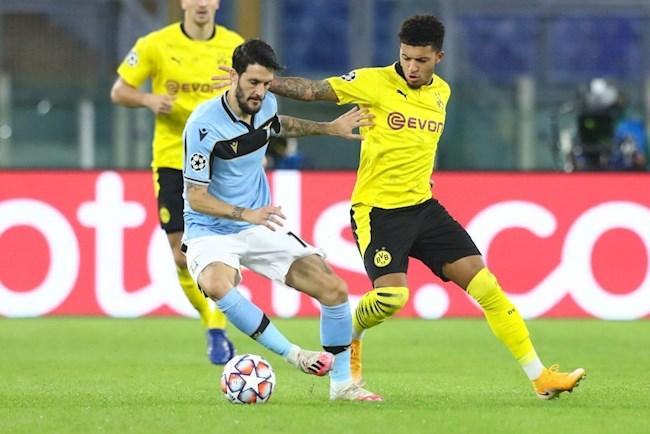 Kết quả Lazio vs Dortmund cúp C1 Champions League 2020/21