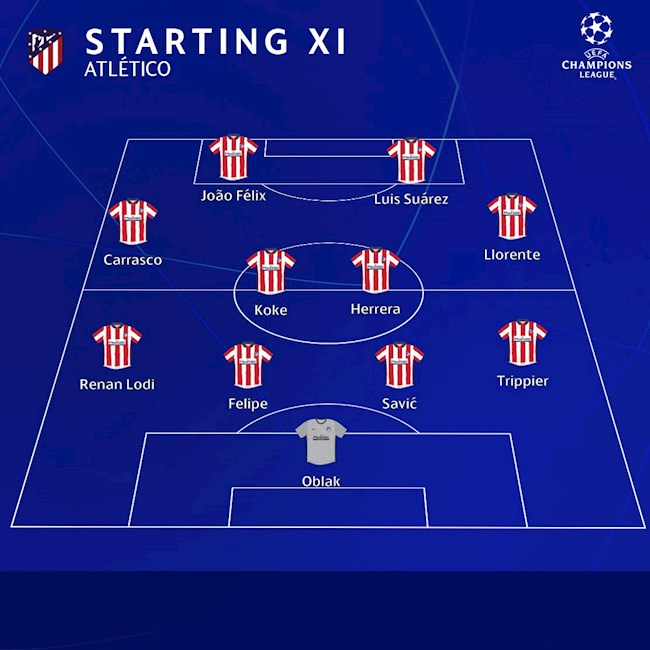 Danh sach xuat phat cua Atletico Madrid