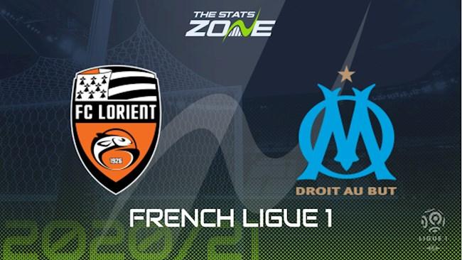 Lorient vs Marseille