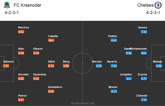 Doi hinh du kien Krasnodar vs Chelsea