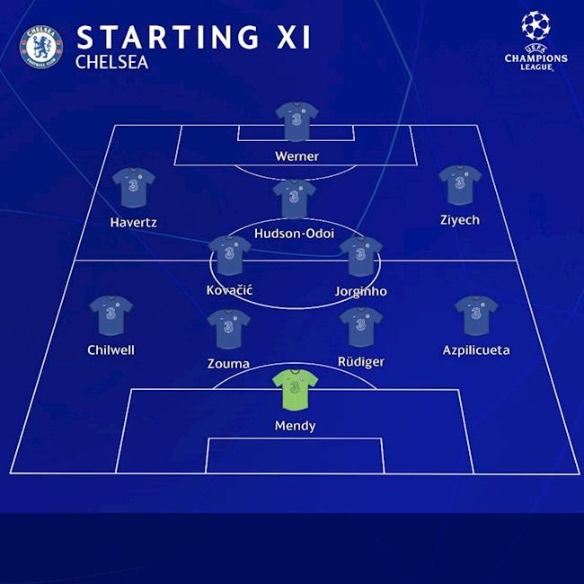 Chelsea xuat phat voi so do 4-2-3-1