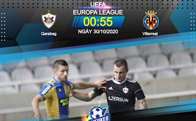 Qarabag vs Villarreal