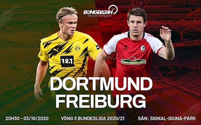 Truc tiep bong da Dortmund vs Freiburg vong 3 Bundesliga 2020/21 luc 20h30 ngay hom nay 3/10