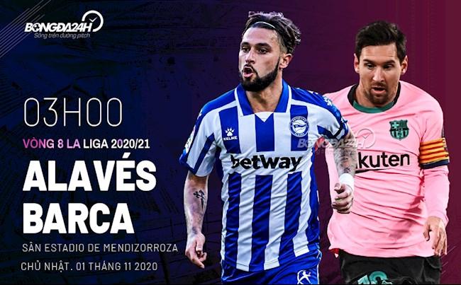 Huesca vs Barca