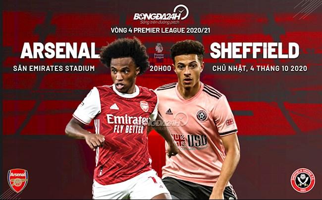 Truc tiep bong da Arsenal vs Sheffield United vong 4 Ngoai hang Anh 2020/21 luc 20h00 ngay hom nay 4/10