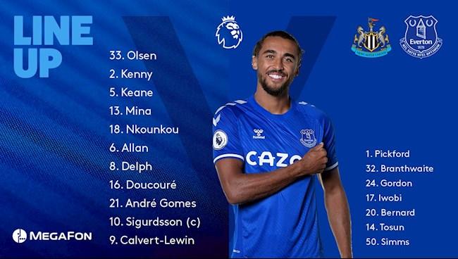 Danh sach xuat phat cua Everton