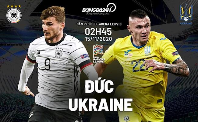 Duc vs Ukraine