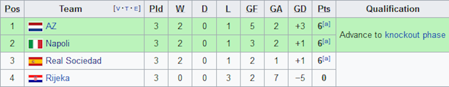 Bang F Europa League