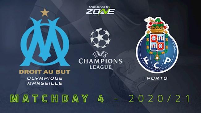 Marseille vs Porto