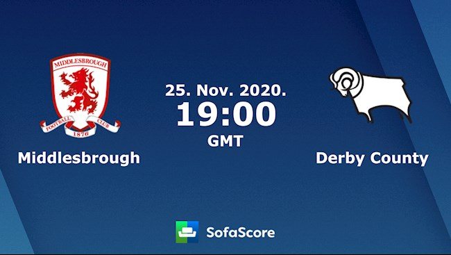 Middlesbrough vs Derby County