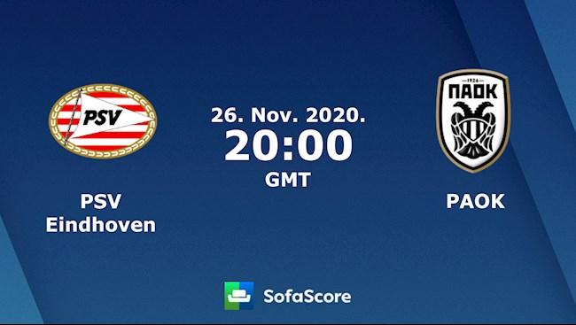 PSV Eindhoven vs PAOK