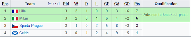 Bang H Europa League