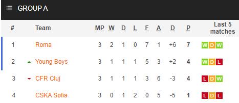 Bang A Europa League