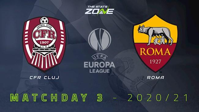 Cluj vs Roma