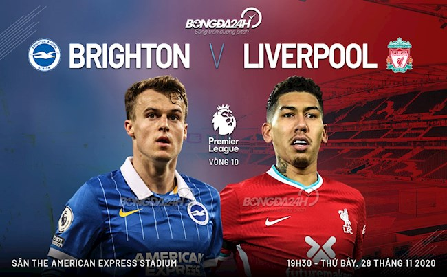 Brighton vs Liverpool Premier League 2020/21