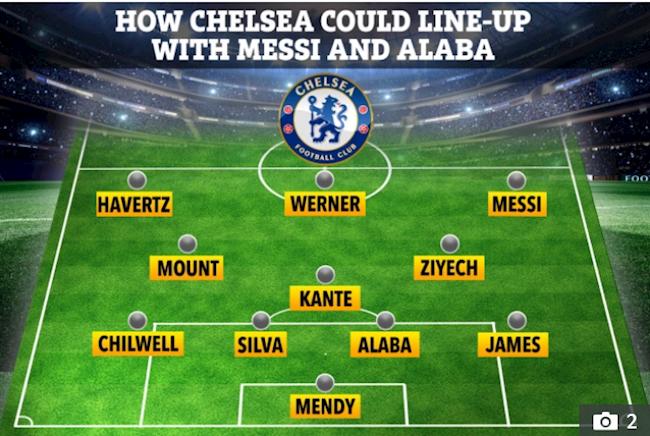 Doi hinh sieu khung cua Chelsea khi co them Messi va Alaba