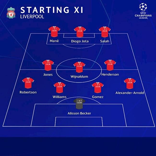 Danh sach xuat phat cua Liverpool