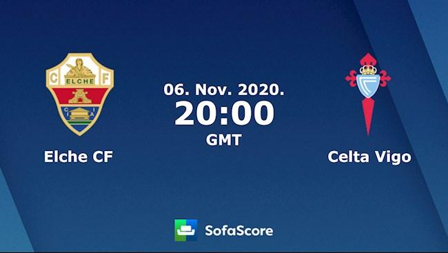 Elche vs Celta Vigo