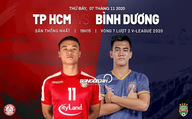 Nhận định bóng đá TPHCM vs Bình Dương, 19h15 ngày 711 hình ảnh
