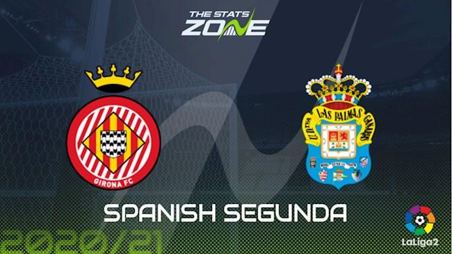 Girona vs Las Palmas