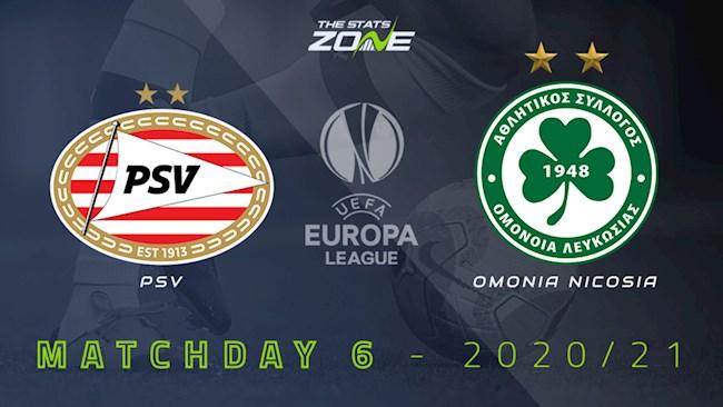 PSV Eindhoven vs Omonia