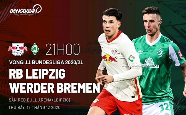 Leipzig vs Bremen