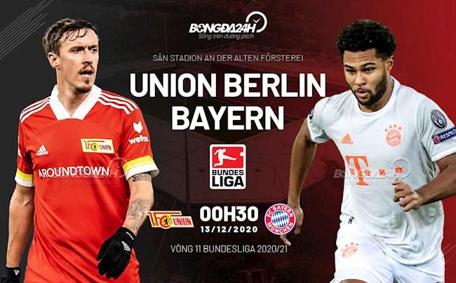 Union Berlin vs Bayern Munich