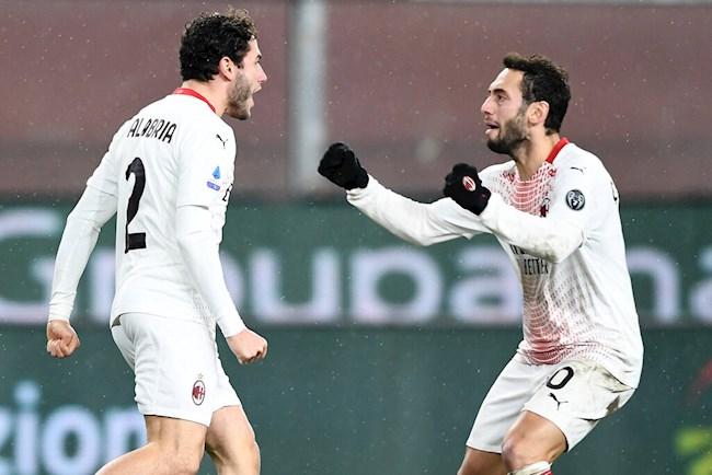 Video Kết quả Genoa vs AC Milan clip Serie A 2020 hình ảnh