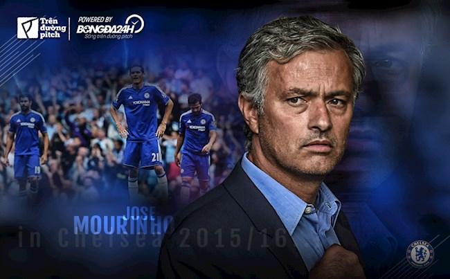 Chuyện gì đã xảy ra với Chelsea – Mourinho ở mùa giải thảm họa 2015/16? (P1)