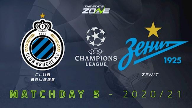 Club Brugge vs Zenit