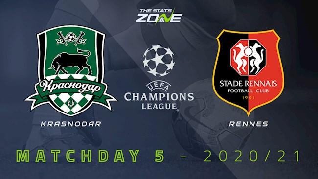Krasnodar vs Rennes