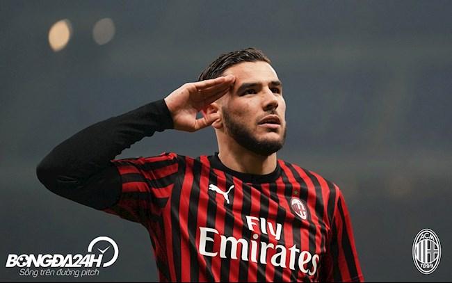 Tiểu sử cầu thủ Theo Hernandez hậu vệ câu lạc bộ AC Milan hình ảnh