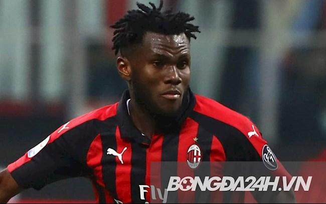 Tiểu sử cầu thủ Franck Kessie tiền vệ câu lạc bộ AC Milan hình ảnh