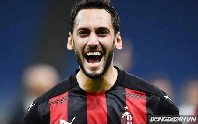 Tiểu sử cầu thủ Hakan Calhanoglu tiền vệ câu lạc bộ AC Milan hình ảnh