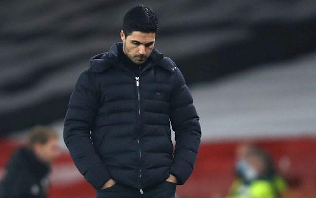Arsenal: Mikel Arteta đang sai khi tin vào những quả tạt? lazyload
