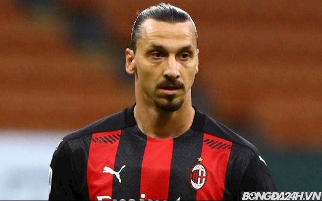 Tiểu sử cầu thủ Zlatan Ibrahimovic tiền đạo của CLB AC Milan hình ảnh