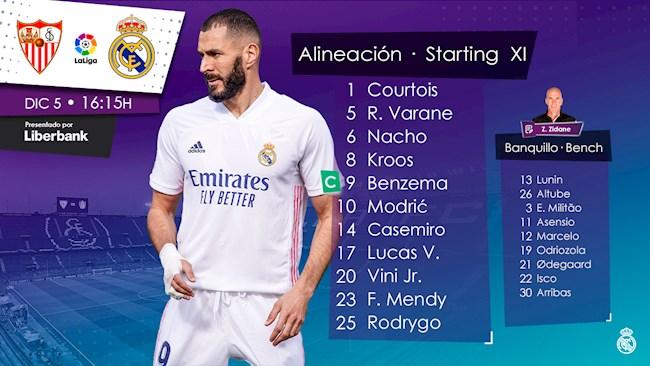 Danh sach xuat phat cua Real Madrid