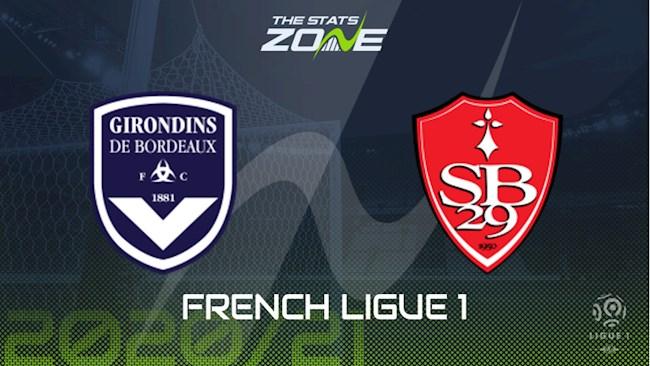 Bordeaux vs Brest