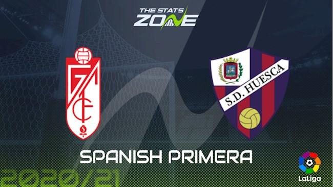 Granada vs Huesca