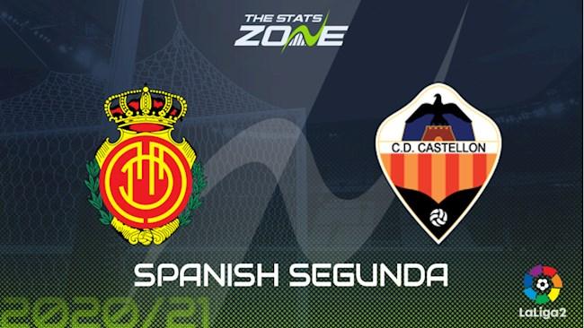 Mallorca vs Castellon
