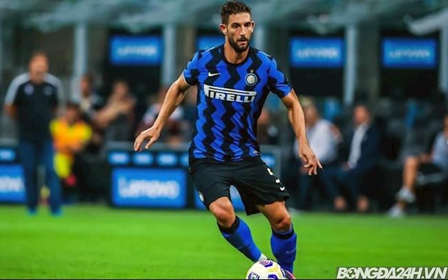 Tiểu sử cầu thủ Roberto Gagliardini tiền vệ CLB Inter Milan hình ảnh