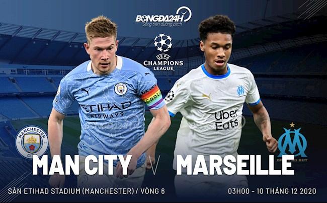 Đội hình B của Man City đủ vô địch Champions League! hình ảnh