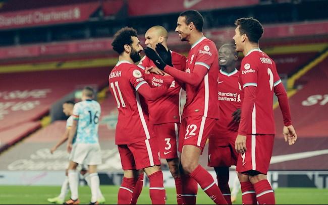 Liverpool đã vượt qua cơn khủng hoảng như thế nào?