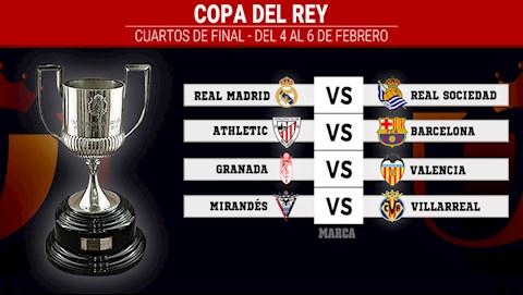 Real Madrid và Barcelona tránh nhau ở tứ kết Cúp Nhà Vua TBN hình ảnh