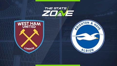 West Ham vs Brighton 22h00 ngày 12 Premier League 201920 hình ảnh