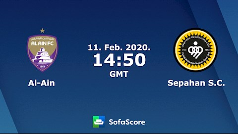 Al Ain vs Sepahan 21h50 ngày 112 AFC Champions League 2020 hình ảnh
