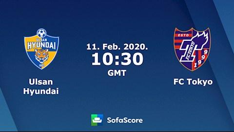 Ulsan Hyundai vs Tokyo 17h30 ngày 112 AFC Champions League 2020 hình ảnh