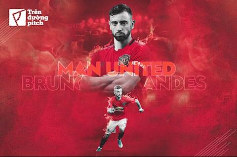 Bruno Fernandes: Giải pháp trong khâu sáng tạo của Man United?