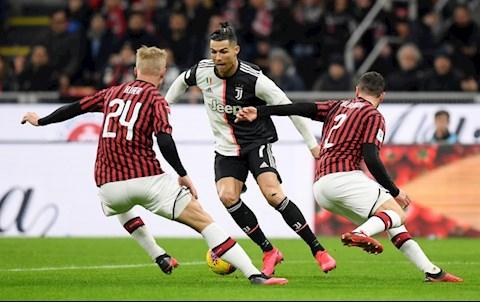 Bàn thắng kết quả AC Milan vs Juventus 1-1 coppa Italia hình ảnh