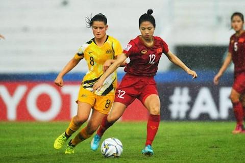 Thống kê thành tích đối đầu Nữ Việt Nam và Nữ Australia hình ảnh